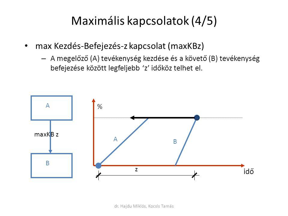 Maximális kapcsolatok (4/5) max Kezdés-Befejezés-z kapcsolat (maxKBz) – A megelőző (A) tevékenység kezdése és a követő (B) tevékenység befejezése között legfeljebb 'z' időköz telhet el.