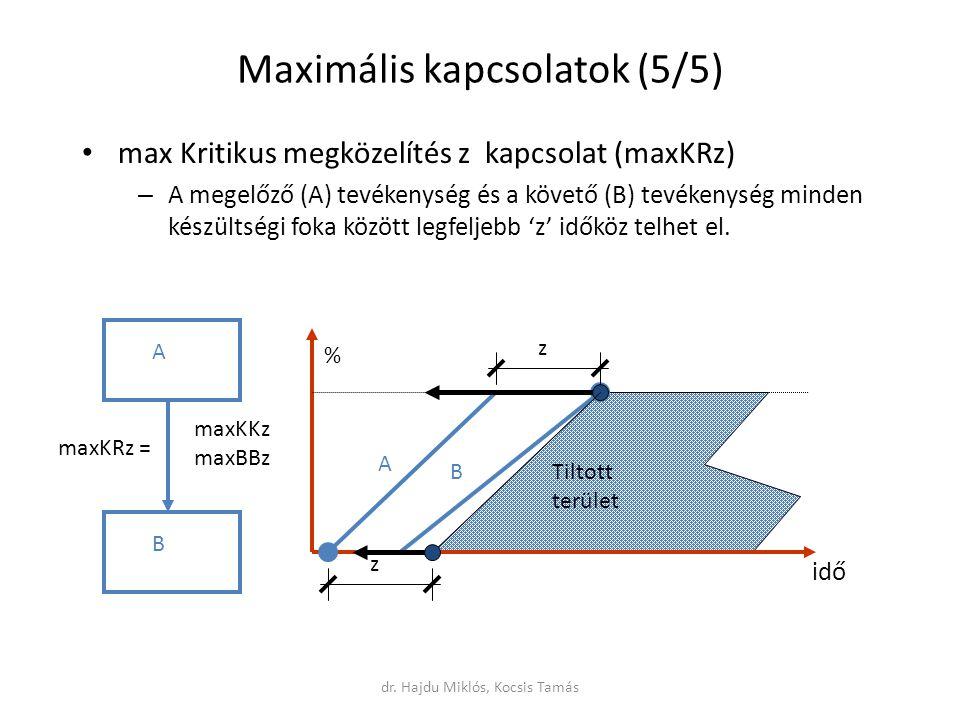 Maximális kapcsolatok (5/5) max Kritikus megközelítés z kapcsolat (maxKRz) – A megelőző (A) tevékenység és a követő (B) tevékenység minden készültségi foka között legfeljebb 'z' időköz telhet el.