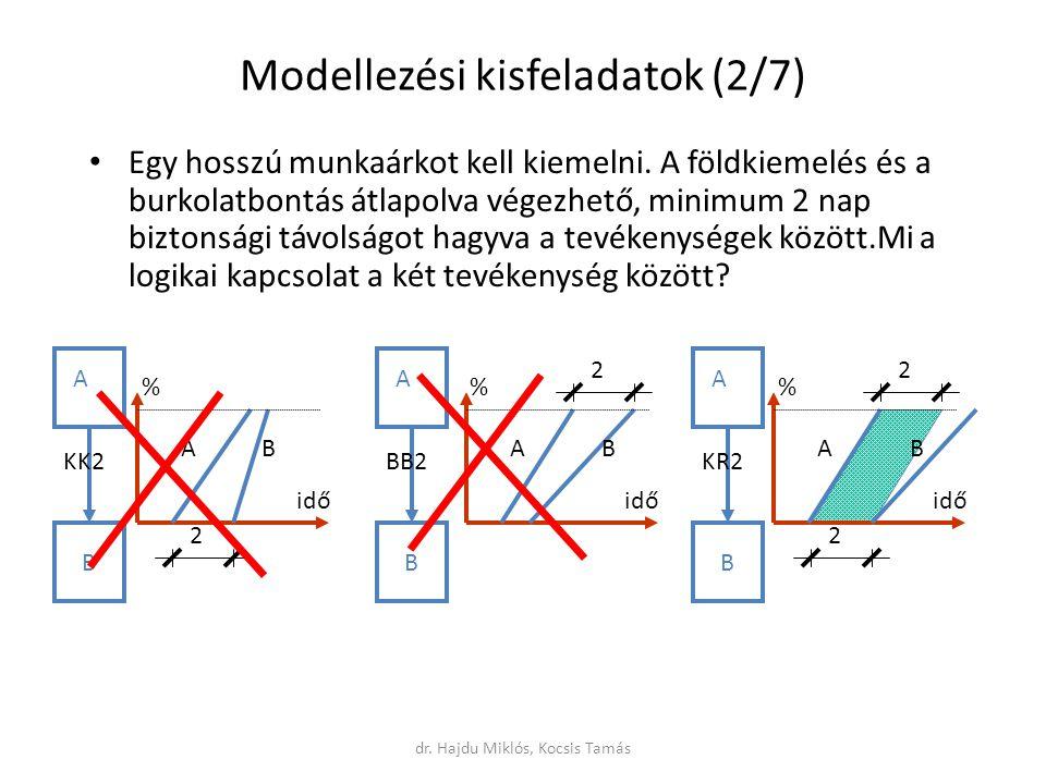Modellezési kisfeladatok (2/7) Egy hosszú munkaárkot kell kiemelni.