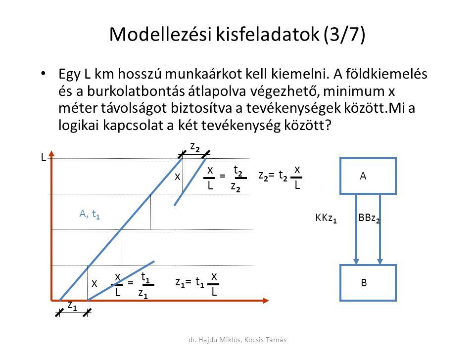 Modellezési kisfeladatok (3/7) Egy L km hosszú munkaárkot kell kiemelni.