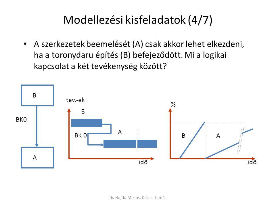 Modellezési kisfeladatok (4/7) A szerkezetek beemelését (A) csak akkor lehet elkezdeni, ha a toronydaru építés (B) befejeződött.
