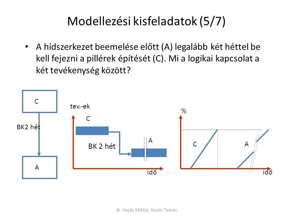Modellezési kisfeladatok (5/7) A hídszerkezet beemelése előtt (A) legalább két héttel be kell fejezni a pillérek építését (C).