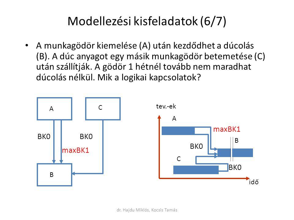 Modellezési kisfeladatok (6/7) A munkagödör kiemelése (A) után kezdődhet a dúcolás (B).