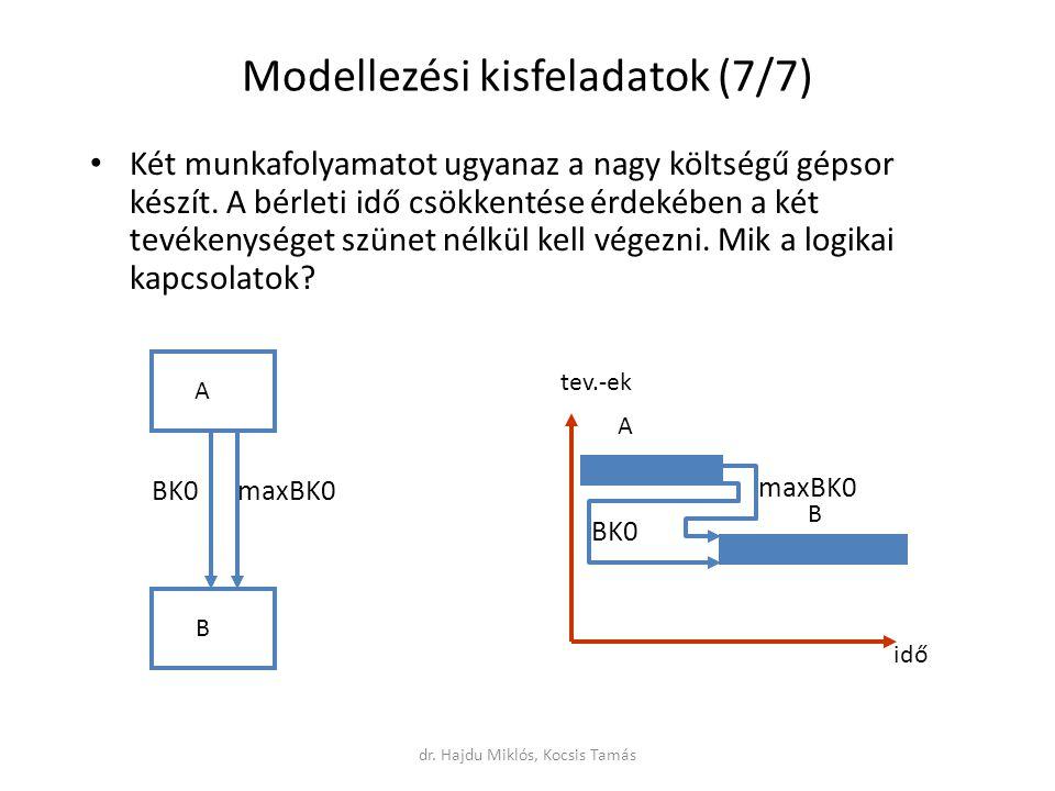 Modellezési kisfeladatok (7/7) Két munkafolyamatot ugyanaz a nagy költségű gépsor készít.