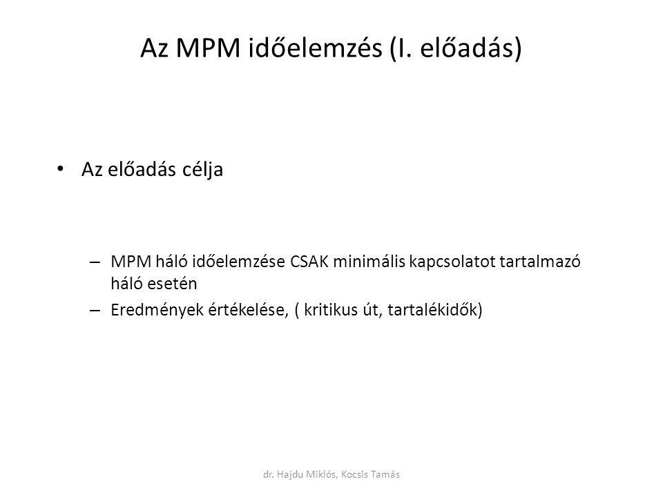 Az MPM időelemzés (I.