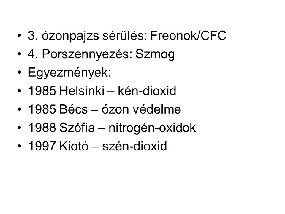 3. ózonpajzs sérülés: Freonok/CFC 4. Porszennyezés: Szmog Egyezmények: 1985 Helsinki – kén-dioxid 1985 Bécs – ózon védelme 1988 Szófia – nitrogén-oxid