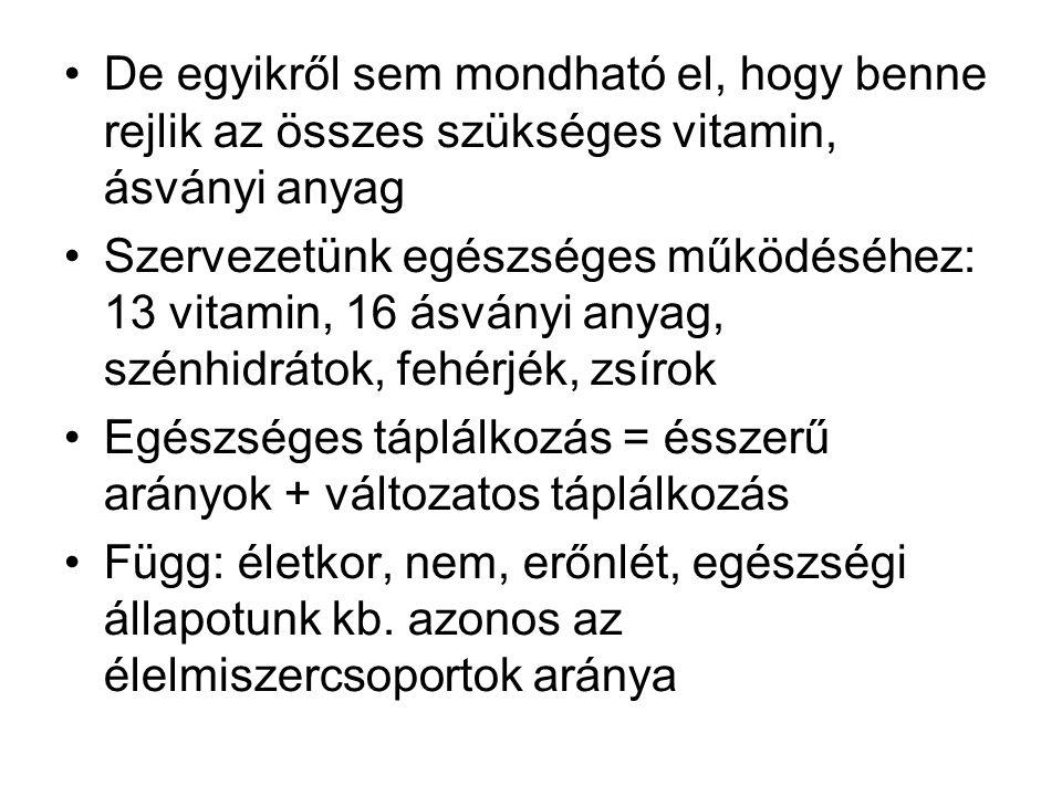 De egyikről sem mondható el, hogy benne rejlik az összes szükséges vitamin, ásványi anyag Szervezetünk egészséges működéséhez: 13 vitamin, 16 ásványi