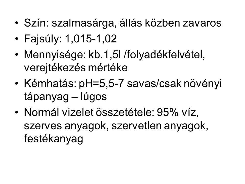 Szín: szalmasárga, állás közben zavaros Fajsúly: 1,015-1,02 Mennyisége: kb.1,5l /folyadékfelvétel, verejtékezés mértéke Kémhatás: pH=5,5-7 savas/csak