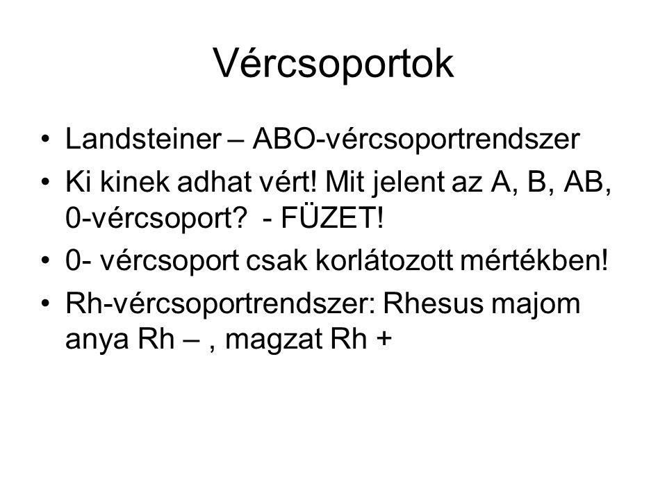 Vércsoportok Landsteiner – ABO-vércsoportrendszer Ki kinek adhat vért! Mit jelent az A, B, AB, 0-vércsoport? - FÜZET! 0- vércsoport csak korlátozott m