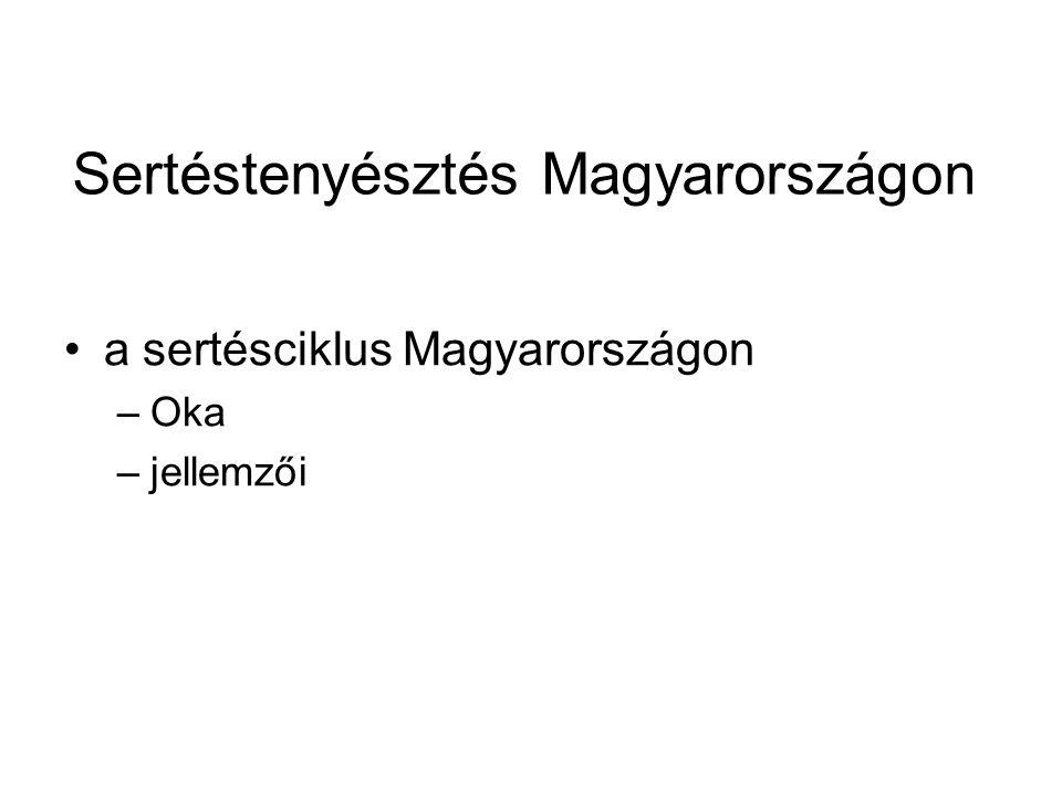 Sertéstenyésztés Magyarországon a sertésciklus Magyarországon –Oka –jellemzői