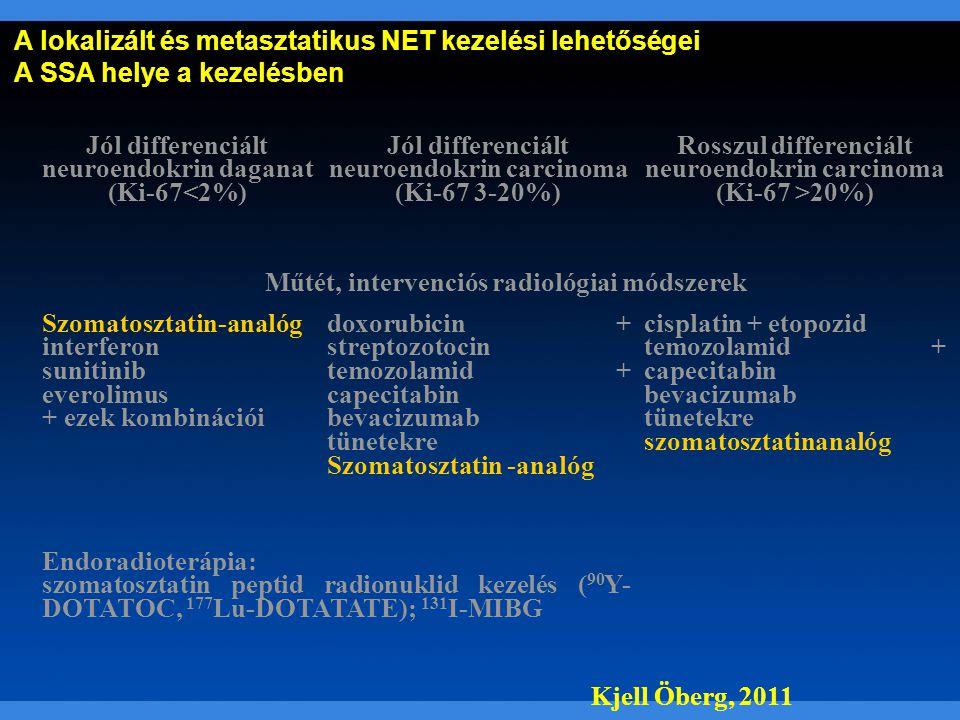 Jól differenciált neuroendokrin daganat (Ki-67<2%) Jól differenciált neuroendokrin carcinoma (Ki-67 3-20%) Rosszul differenciált neuroendokrin carcinoma (Ki-67 >20%) Műtét, intervenciós radiológiai módszerek Szomatosztatin-analóg interferon sunitinib everolimus + ezek kombinációi doxorubicin + streptozotocin temozolamid + capecitabin bevacizumab tünetekre Szomatosztatin -analóg cisplatin + etopozid temozolamid + capecitabin bevacizumab tünetekre szomatosztatinanalóg Endoradioterápia: szomatosztatin peptid radionuklid kezelés ( 90 Y- DOTATOC, 177 Lu-DOTATATE); 131 I-MIBG A lokalizált és metasztatikus NET kezelési lehetőségei A SSA helye a kezelésben Kjell Öberg, 2011