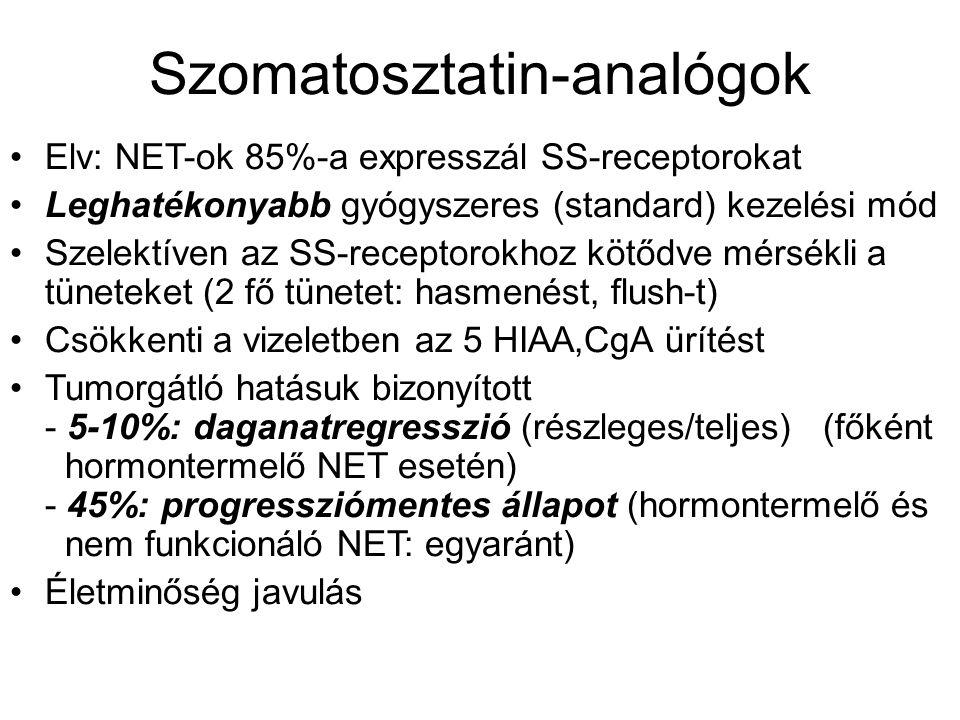 Szomatosztatin-analógok Elv: NET-ok 85%-a expresszál SS-receptorokat Leghatékonyabb gyógyszeres (standard) kezelési mód Szelektíven az SS-receptorokho