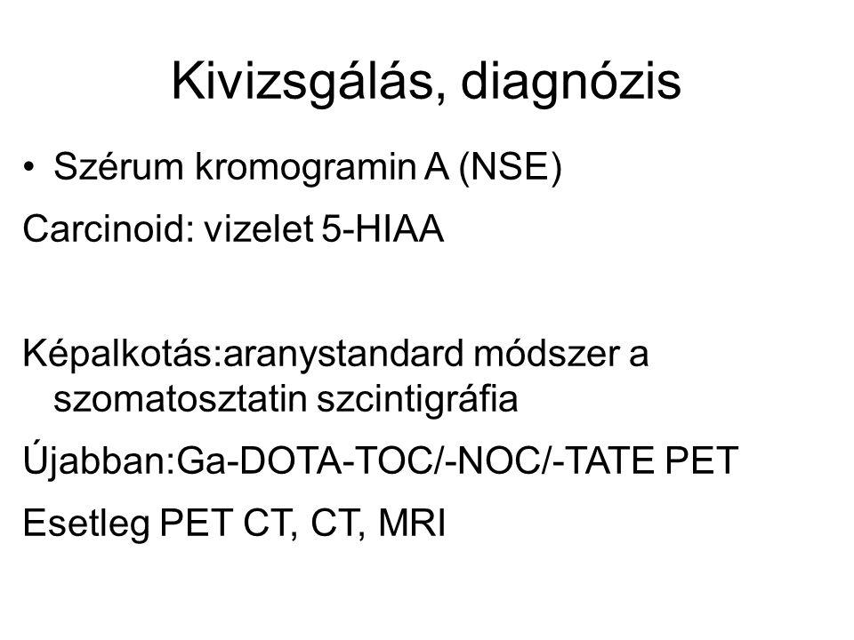 Szérum kromogramin A (NSE) Carcinoid: vizelet 5-HIAA Képalkotás:aranystandard módszer a szomatosztatin szcintigráfia Újabban:Ga-DOTA-TOC/-NOC/-TATE PET Esetleg PET CT, CT, MRI Kivizsgálás, diagnózis