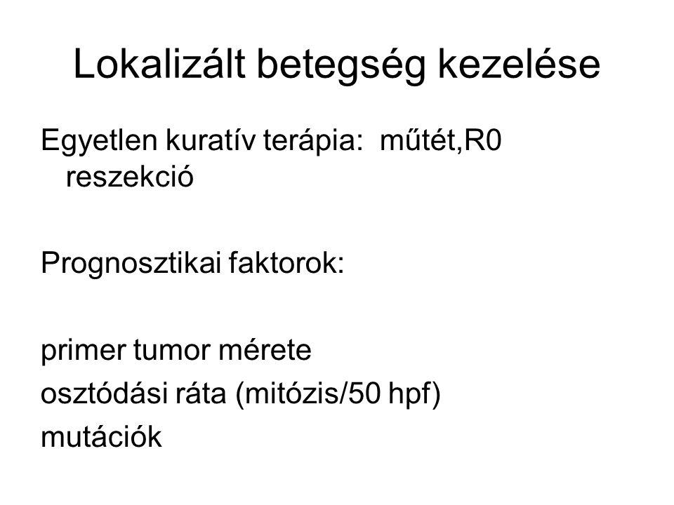Lokalizált betegség kezelése Egyetlen kuratív terápia: műtét,R0 reszekció Prognosztikai faktorok: primer tumor mérete osztódási ráta (mitózis/50 hpf) mutációk