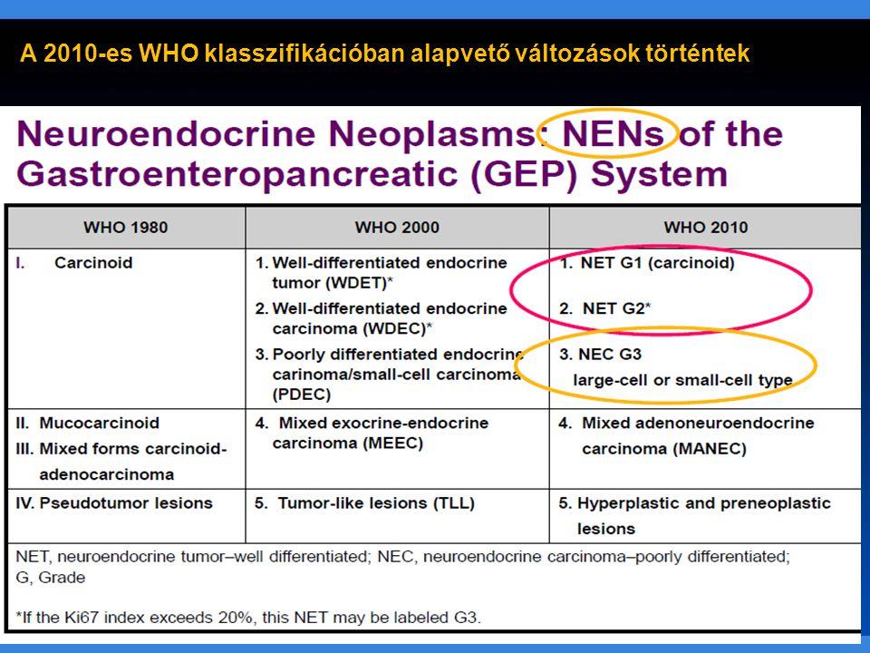 GEP-NET WHO klasszifikációja, osztályozása (2010) Jól differenciált NET (malignus viselkedés) Ki67 index* - G1 alacsony fokú (grade) 20% Rosszul differenciált neuroendokrin karcinóma: NEC - G4 magas fokú malignus viselkedés >20% *100 megszsámolt sejtből a pozitív sejtek %-a