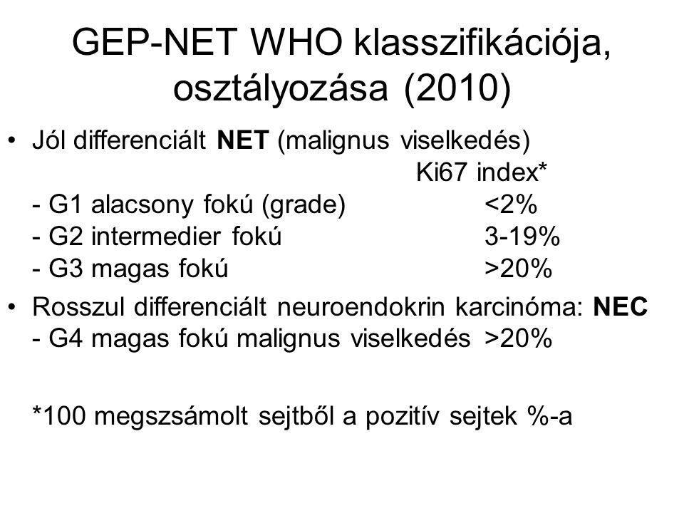 GEP-NET WHO klasszifikációja, osztályozása (2010) Jól differenciált NET (malignus viselkedés) Ki67 index* - G1 alacsony fokú (grade) 20% Rosszul diffe