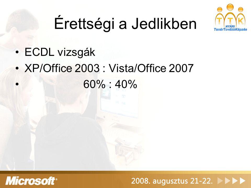 Érettségi a Jedlikben ECDL vizsgák XP/Office 2003 : Vista/Office 2007 60% : 40%