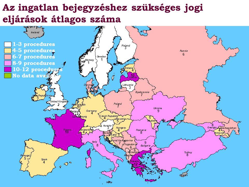 A Világbank felmérése az EU tagállamok földügyi adminisztrációjáról