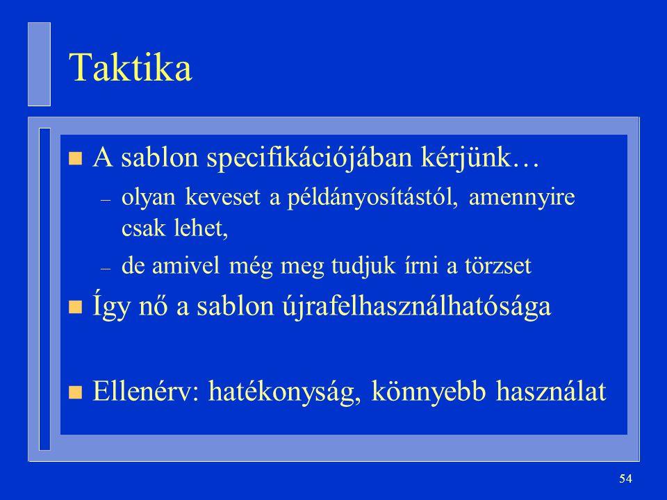 54 Taktika n A sablon specifikációjában kérjünk… – olyan keveset a példányosítástól, amennyire csak lehet, – de amivel még meg tudjuk írni a törzset n