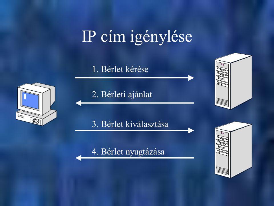 Bérlet kérése és felajánlása Kérés : 0.0.0.0-tól 255.255.255.255-nek (szórt üzenet) Ajánlat : 192.168.1.1-től, 255.255.255.255-nek Ajánlat tartalma – IP cím –Alhálózati maszk –Bérleti idő –DHCP szerver IP címe