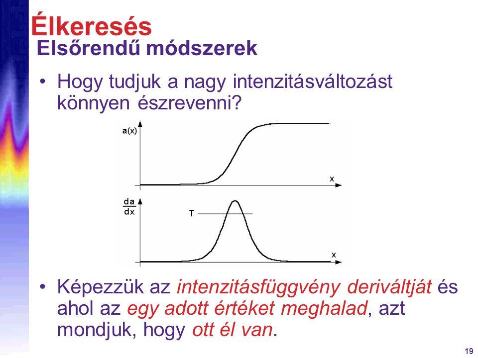 19 Hogy tudjuk a nagy intenzitásváltozást könnyen észrevenni? Képezzük az intenzitásfüggvény deriváltját és ahol az egy adott értéket meghalad, azt mo