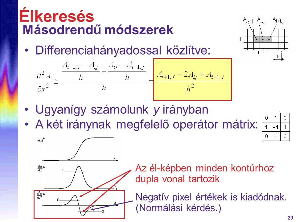 29 Differenciahányadossal közlítve: Ugyanígy számolunk y irányban A két iránynak megfelelő operátor mátrix: Élkeresés Másodrendű módszerek Az él-képbe