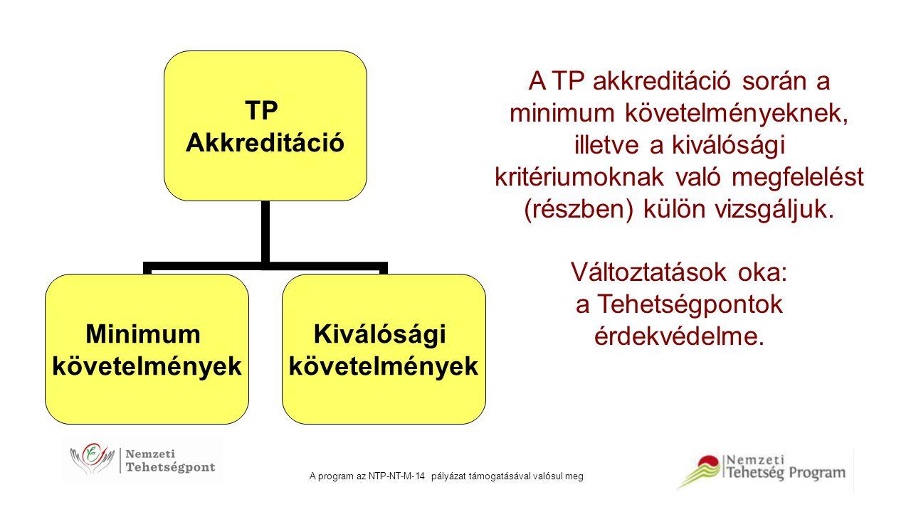 A program az NTP-NT-M-14 pályázat támogatásával valósul meg TP Akkreditáció Minimum követelmények Kiválósági követelmények A TP akkreditáció során a m