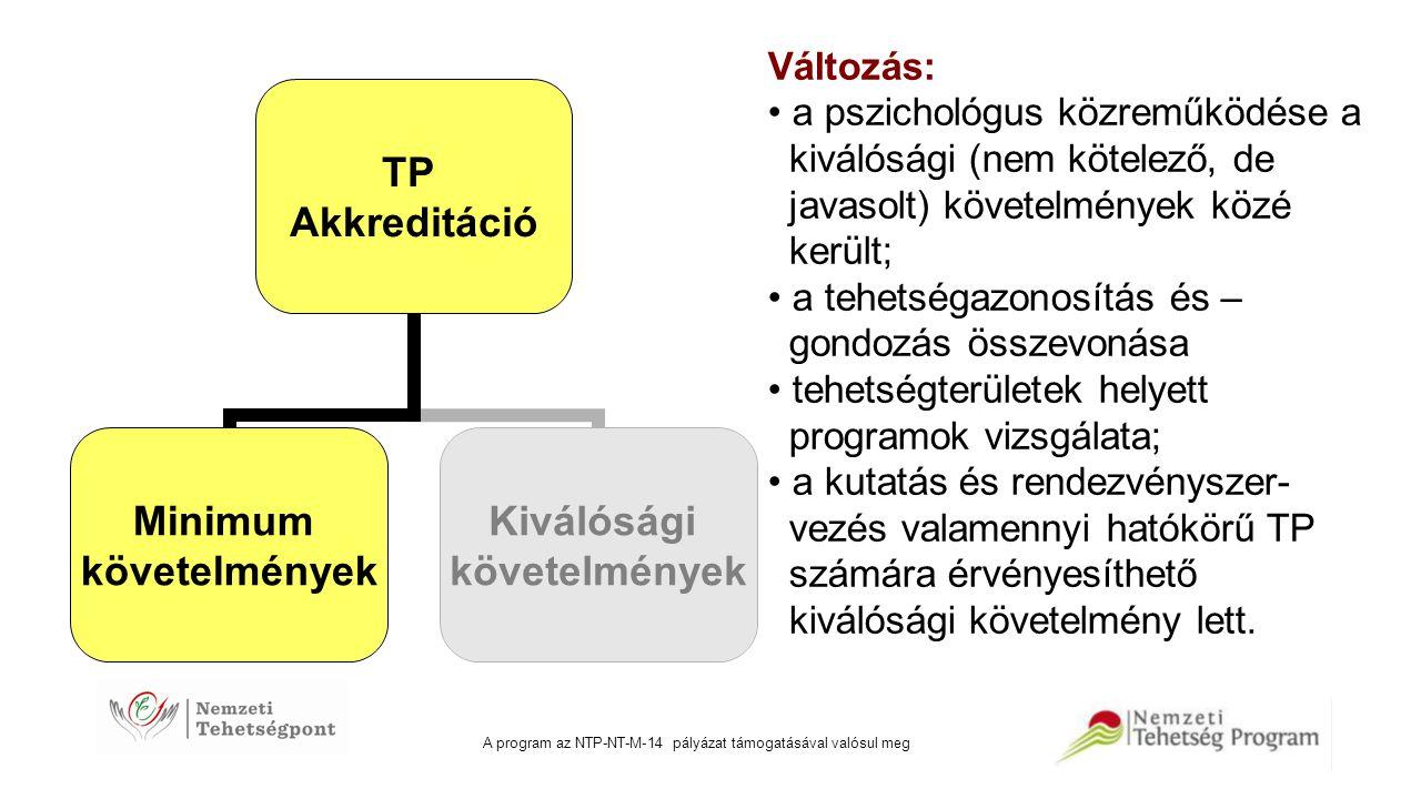 A program az NTP-NT-M-14 pályázat támogatásával valósul meg TP Akkreditáció Minimum követelmények Kiválósági követelmények Kiválósági követelmények: a kötelező minimum követelmények túlteljesítése pszichológus munkatárs/keretszerződés kutatási tevékenység rendezvényszervezési tevékenység Változás: a korábbi minimum követelményekből kiválósági követelmények lettek