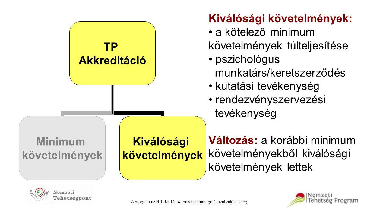 A program az NTP-NT-M-14 pályázat támogatásával valósul meg TP Akkreditáció Minimum követelmények Kiválósági követelmények Kiválósági követelmények: a