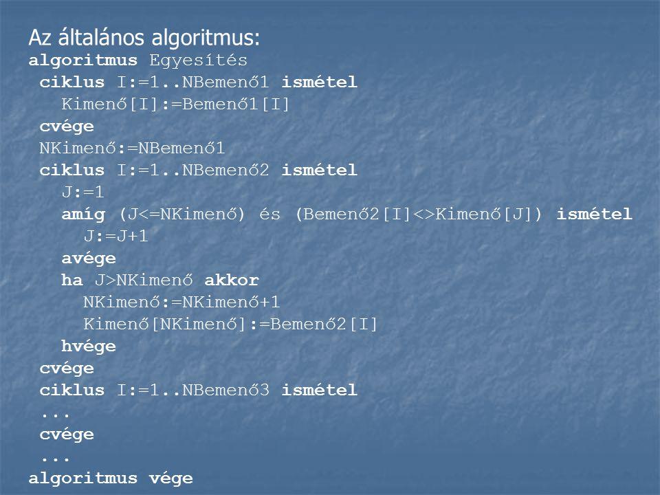 Az általános algoritmus: algoritmus Egyesítés ciklus I:=1..NBemenő1 ismétel Kimenő[I]:=Bemenő1[I] cvége NKimenő:=NBemenő1 ciklus I:=1..NBemenő2 ismétel J:=1 amíg (J Kimenő[J]) ismétel J:=J+1 avége ha J>NKimenő akkor NKimenő:=NKimenő+1 Kimenő[NKimenő]:=Bemenő2[I] hvége cvége ciklus I:=1..NBemenő3 ismétel...