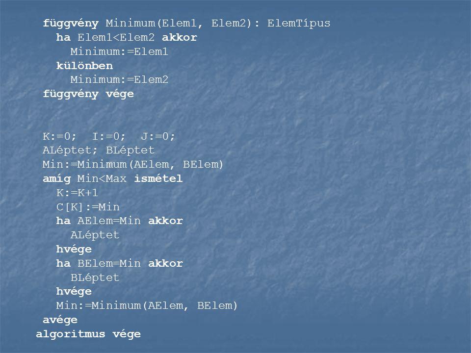 függvény Minimum(Elem1, Elem2): ElemTípus ha Elem1<Elem2 akkor Minimum:=Elem1 különben Minimum:=Elem2 függvény vége K:=0; I:=0; J:=0; ALéptet; BLéptet