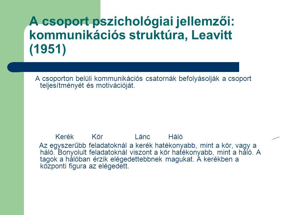 A csoport pszichológiai jellemzői: kommunikációs struktúra, Leavitt (1951) A csoporton belüli kommunikációs csatornák befolyásolják a csoport teljesít
