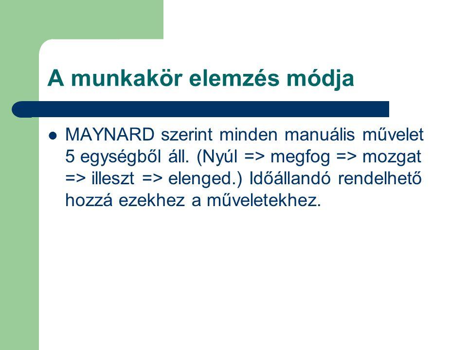 A munkakör elemzés módja MAYNARD szerint minden manuális művelet 5 egységből áll. (Nyúl => megfog => mozgat => illeszt => elenged.) Időállandó rendelh