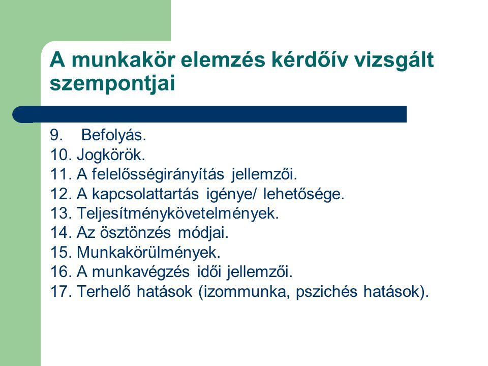 A munkakör elemzés kérdőív vizsgált szempontjai 9. Befolyás. 10. Jogkörök. 11. A felelősségirányítás jellemzői. 12. A kapcsolattartás igénye/ lehetősé