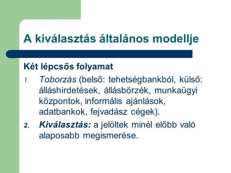 A kiválasztás általános modellje Két lépcsős folyamat 1. Toborzás (belső: tehetségbankból, külső: álláshirdetések, állásbörzék, munkaügyi központok, i