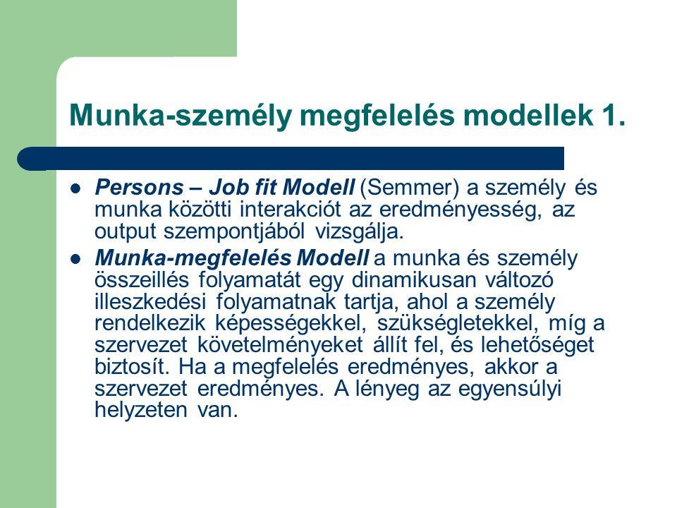 Munka-személy megfelelés modellek 1. Persons – Job fit Modell (Semmer) a személy és munka közötti interakciót az eredményesség, az output szempontjábó