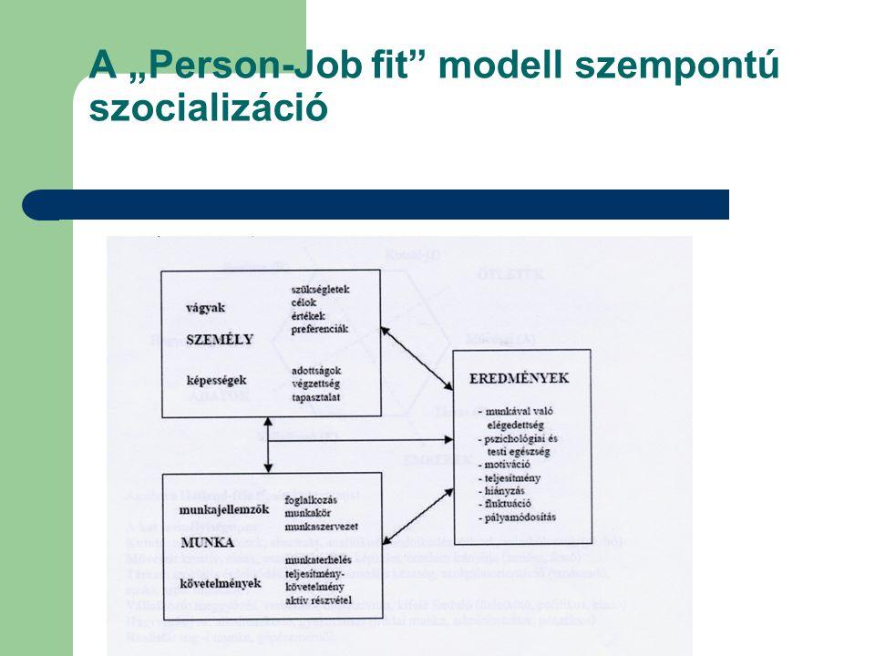 """A """"Person-Job fit"""" modell szempontú szocializáció"""