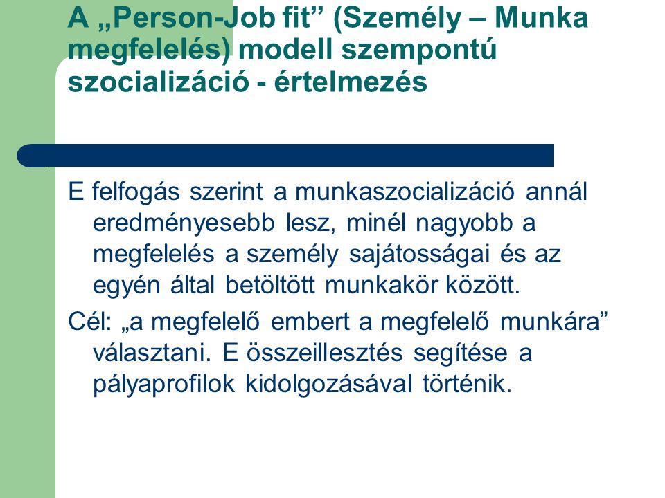 """A """"Person-Job fit"""" (Személy – Munka megfelelés) modell szempontú szocializáció - értelmezés E felfogás szerint a munkaszocializáció annál eredményeseb"""