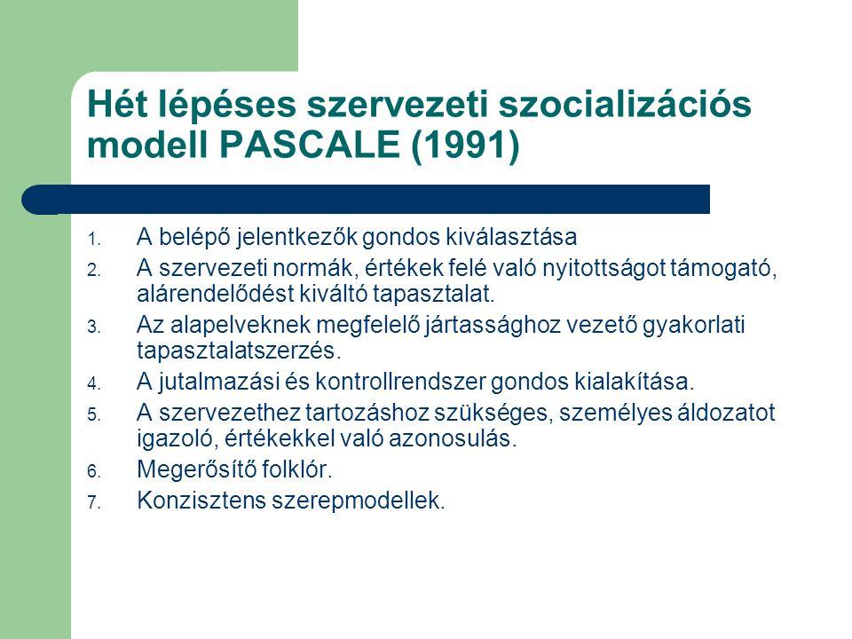 Hét lépéses szervezeti szocializációs modell PASCALE (1991) 1. A belépő jelentkezők gondos kiválasztása 2. A szervezeti normák, értékek felé való nyit