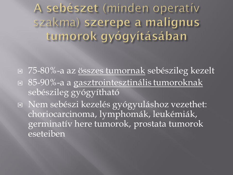  75-80%-a az összes tumornak sebészileg kezelt  85-90%-a a gasztrointesztinális tumoroknak sebészileg gyógyítható  Nem sebészi kezelés gyógyuláshoz vezethet: choriocarcinoma, lymphomák, leukémiák, germinatív here tumorok, prostata tumorok eseteiben