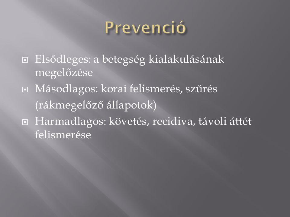 Elsődleges: a betegség kialakulásának megelőzése  Másodlagos: korai felismerés, szűrés (rákmegelőző állapotok)  Harmadlagos: követés, recidiva, távoli áttét felismerése