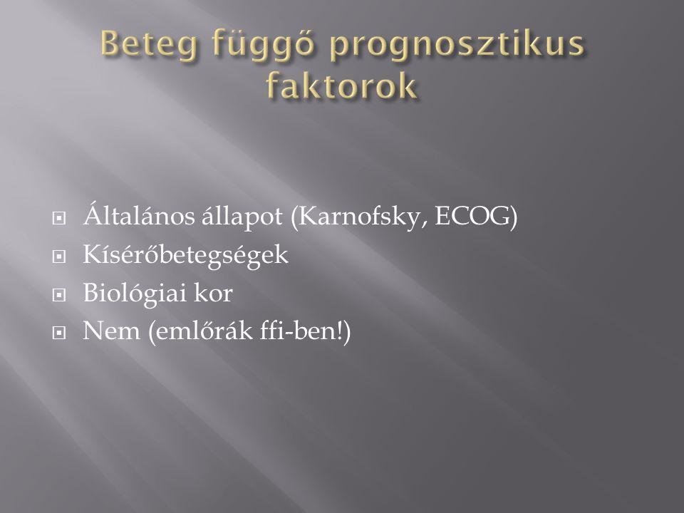  Általános állapot (Karnofsky, ECOG)  Kísérőbetegségek  Biológiai kor  Nem (emlőrák ffi-ben!)