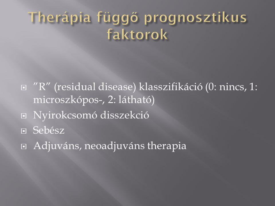  Képalkotók: UH, rtg, CT, MR, PET-CT,  Endoscopia (diagnosztikus, therapiás)  Biopszia: FNAB (ABC), core biopszia, excisio, incisionális, endoszkópos, cytologia (ciszta tartalom), kefe-cytologia