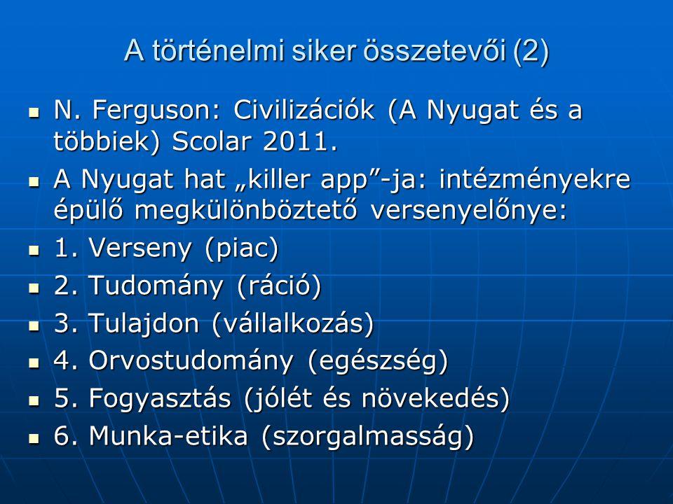 A történelmi siker összetevői (2) N. Ferguson: Civilizációk (A Nyugat és a többiek) Scolar 2011.