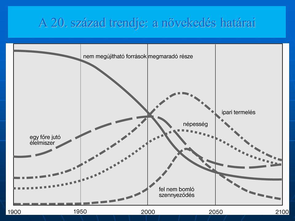 A 20. század trendje: a növekedés határai