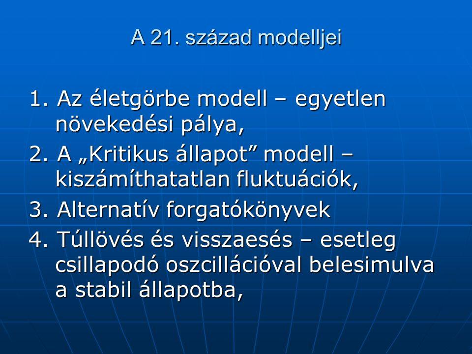 """A 21. század modelljei 1. Az életgörbe modell – egyetlen növekedési pálya, 2. A """"Kritikus állapot"""" modell – kiszámíthatatlan fluktuációk, 3. Alternatí"""