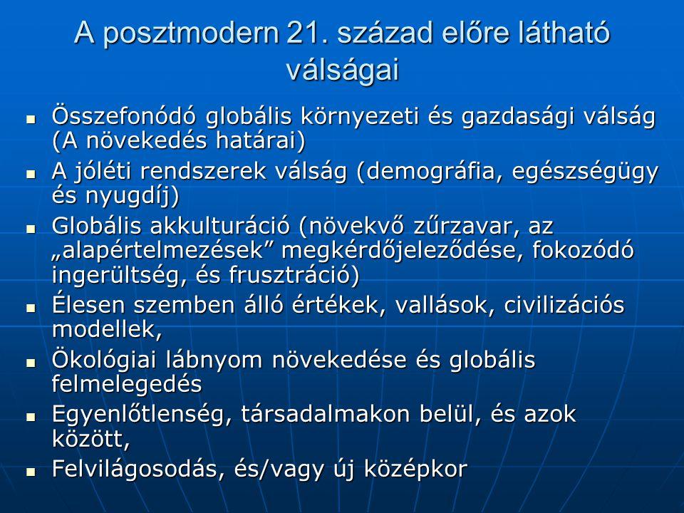 A posztmodern 21.