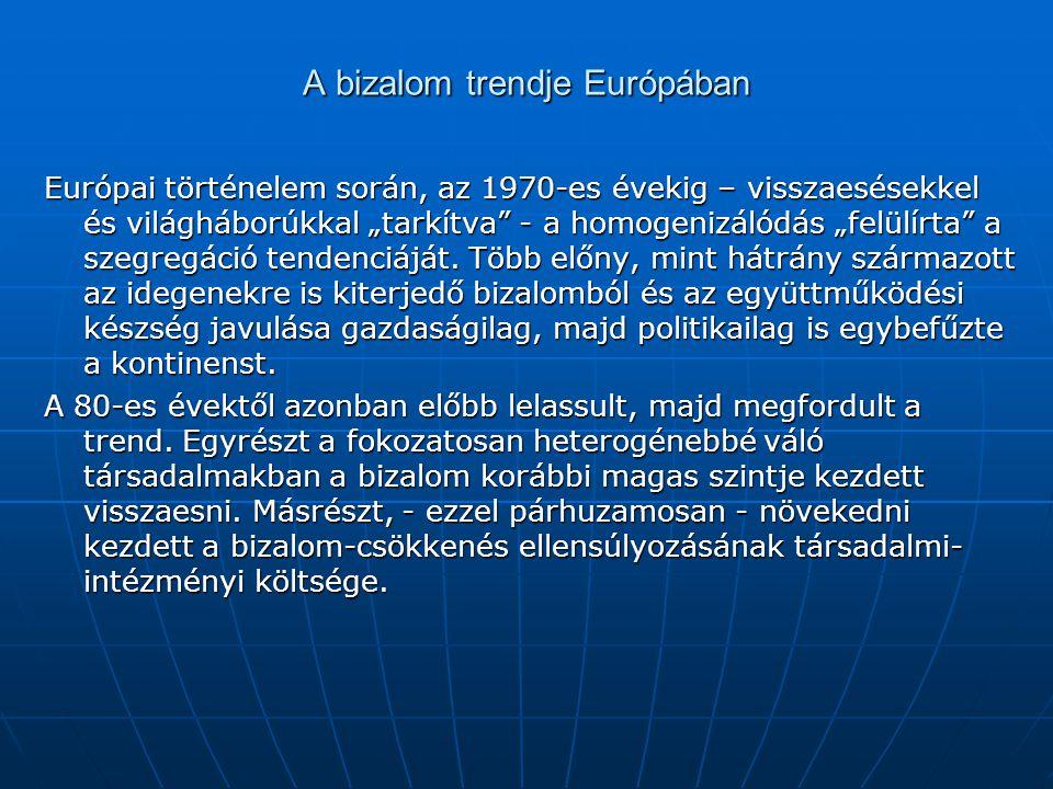 """A bizalom trendje Európában Európai történelem során, az 1970-es évekig – visszaesésekkel és világháborúkkal """"tarkítva - a homogenizálódás """"felülírta a szegregáció tendenciáját."""