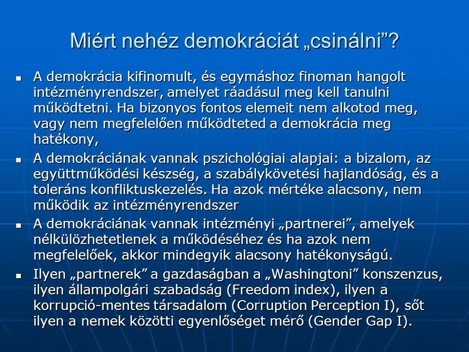 """Miért nehéz demokráciát """"csinálni""""? A demokrácia kifinomult, és egymáshoz finoman hangolt intézményrendszer, amelyet ráadásul meg kell tanulni működte"""