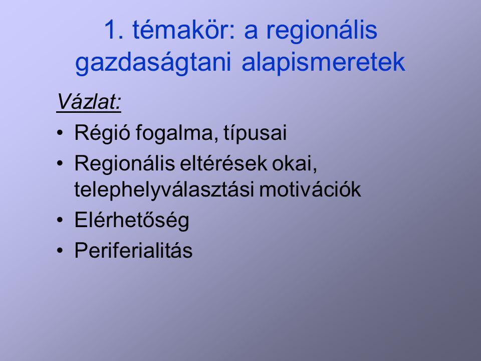 1. témakör: a regionális gazdaságtani alapismeretek Vázlat: Régió fogalma, típusai Regionális eltérések okai, telephelyválasztási motivációk Elérhetős